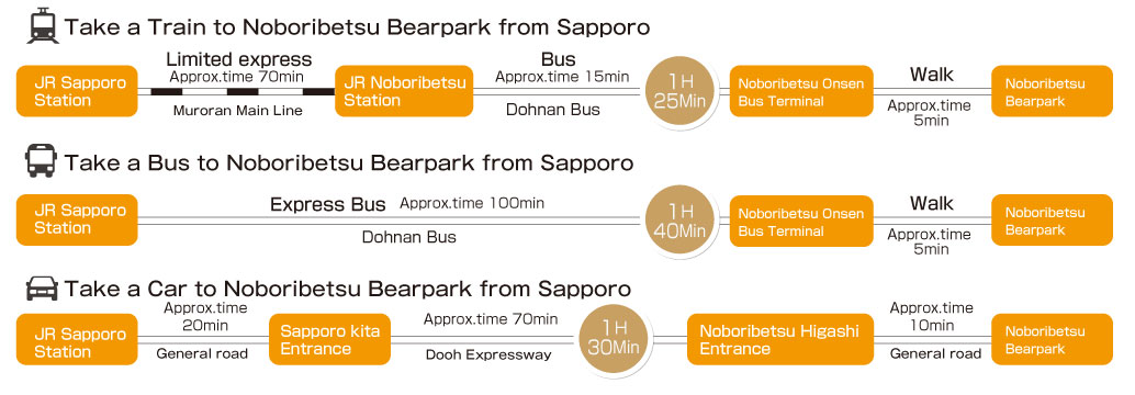 access_sapporo